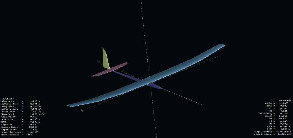 Automatic Gliding for Unmanned Aerial Vehicles